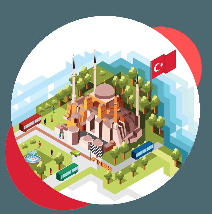 ثبت شرکت ترکیه