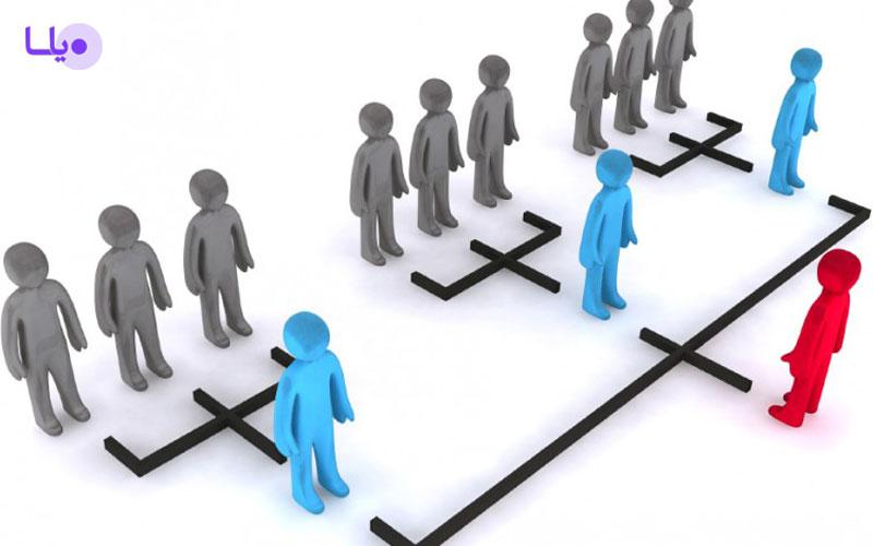 بیمه تامین اجتماعی خویش فرما
