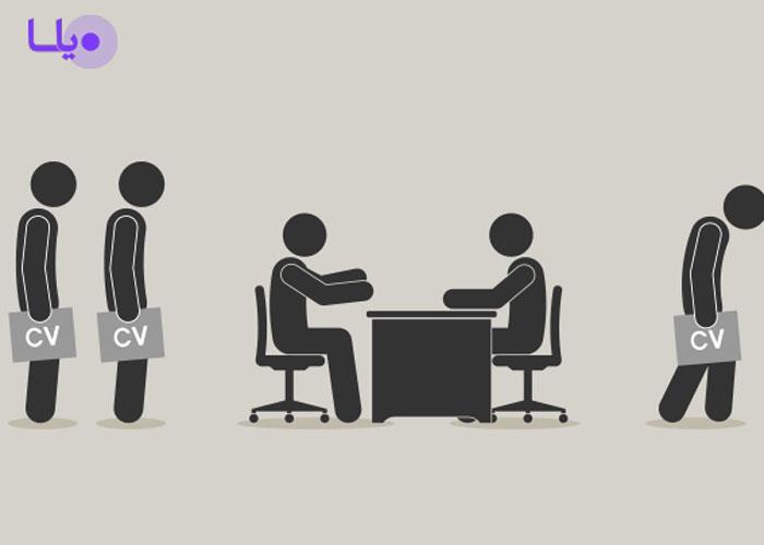 مقررات کار